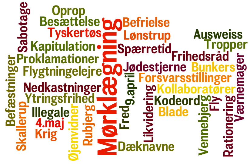 Wordle 04.05